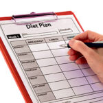 Recipe for 3 Days Diet Plan to Lose 5 Pounds or 2Kg