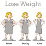 4 Diet and Exercise Tips to Lose Weight Fast at Home