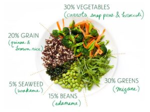 Macrobiotic Diet Plan Tips Perfect for Weight Loss